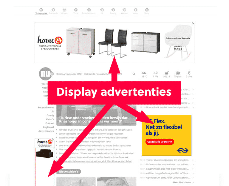 Display Advertising Voorbeelden | Adver-Online